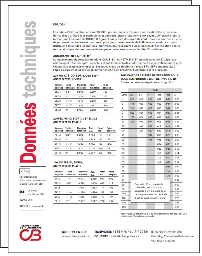 French TechData Sheet - Bruiser