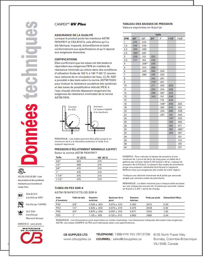 French TechData Sheet - UVPlus