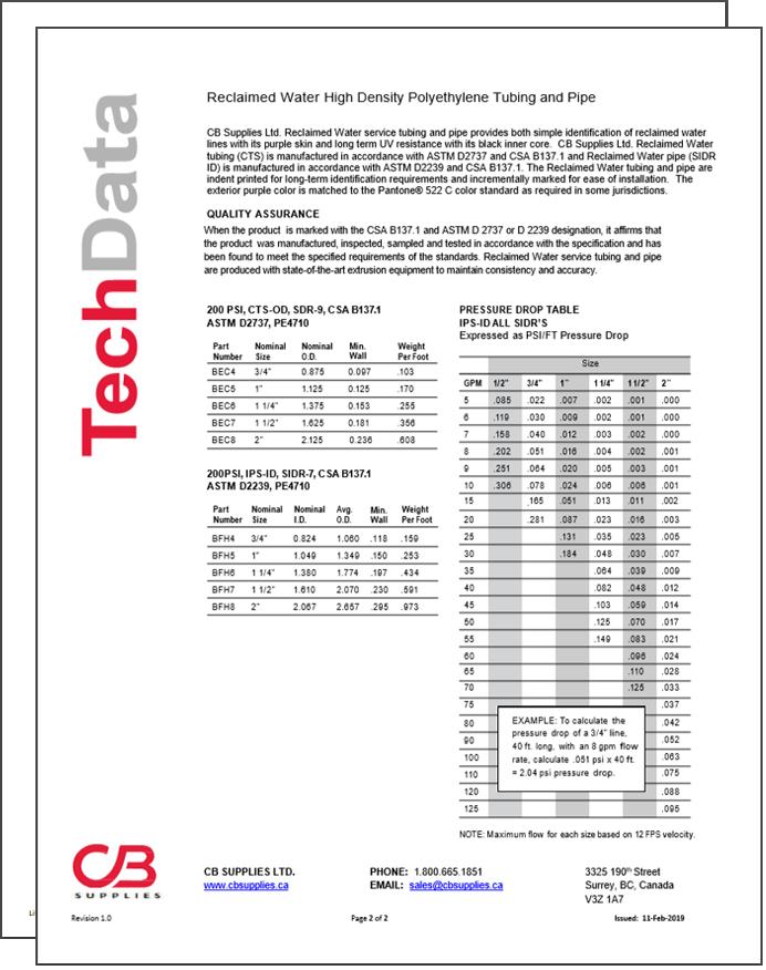 TechData-Sheet-Reclaimed