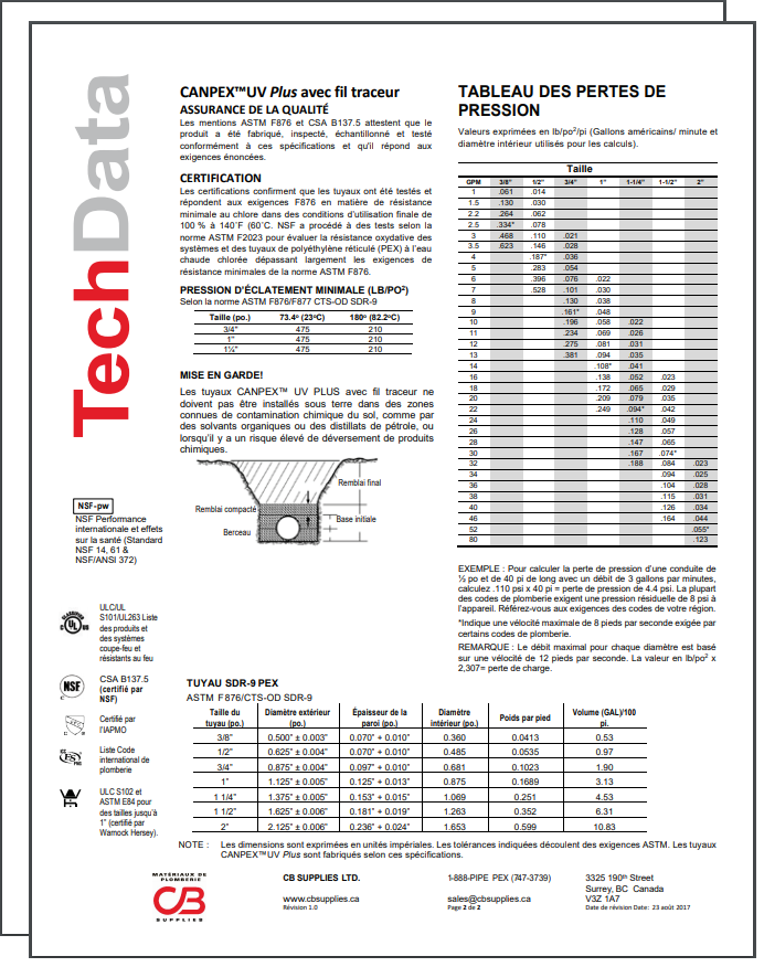 French TechData Sheet - UVPlus(TW)