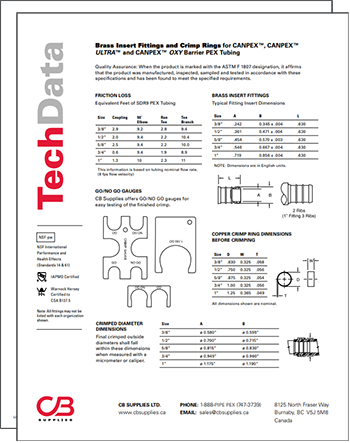 TechData Sheet - Brass Insert Fittings