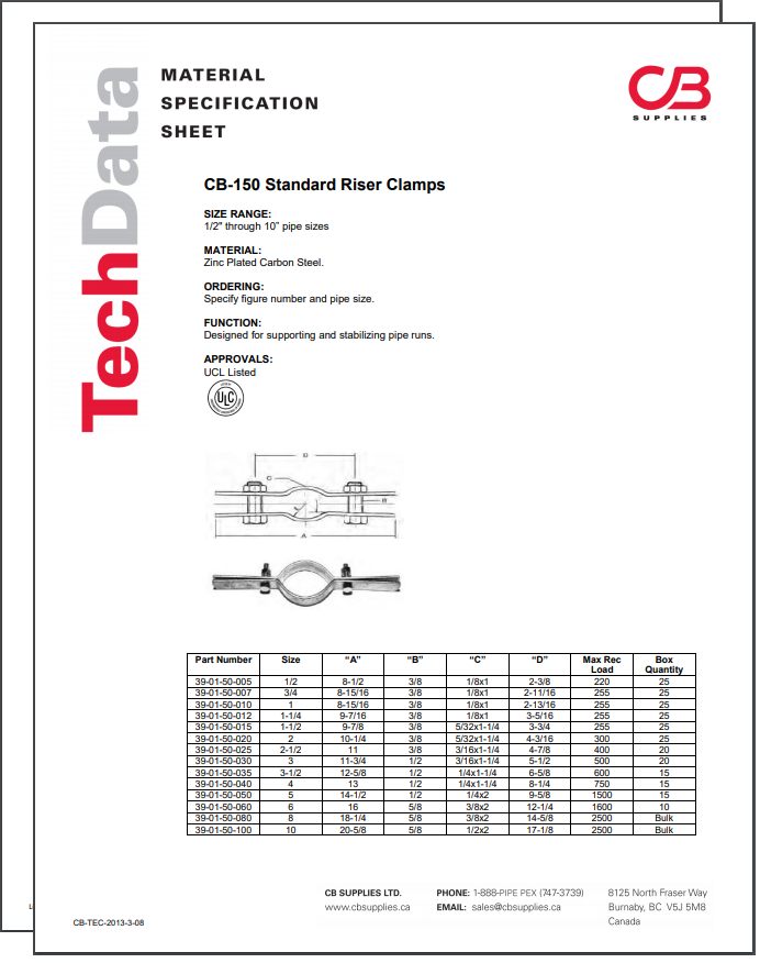 TechData Sheet - CB150