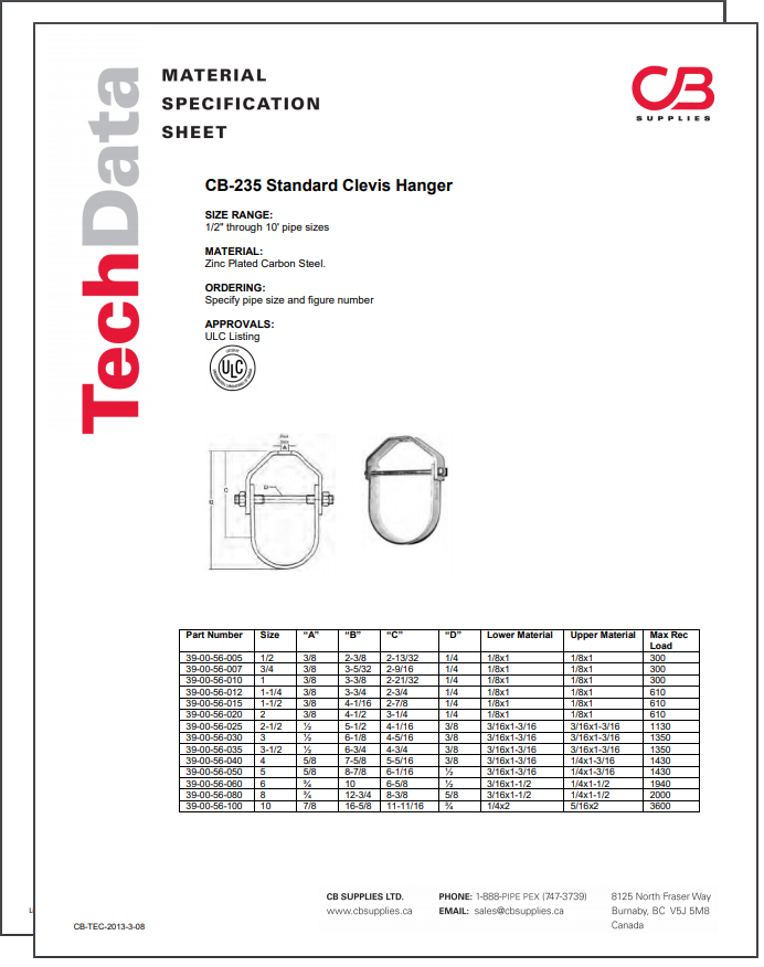 TechData Sheet - CB235