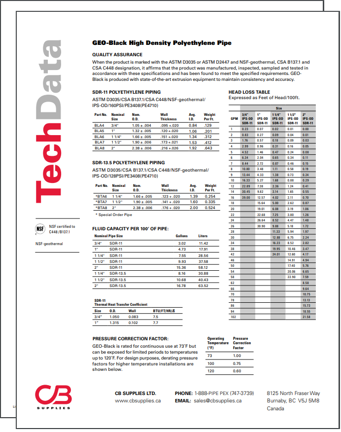 TechData Sheet - GEO-Black