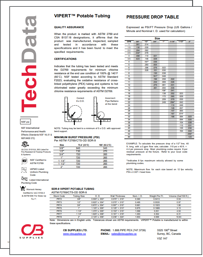 TechData Sheet - Potable