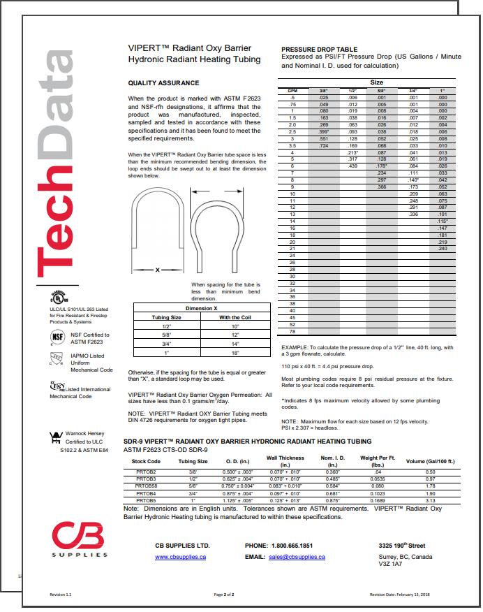 TechData Sheet - Radiant