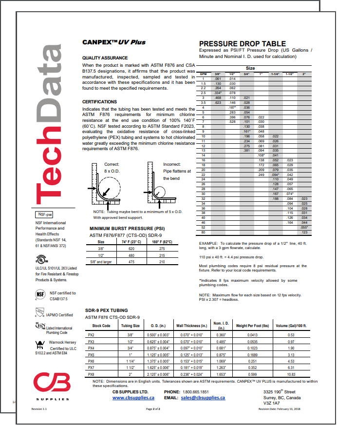 TechData Sheet - UVPlus
