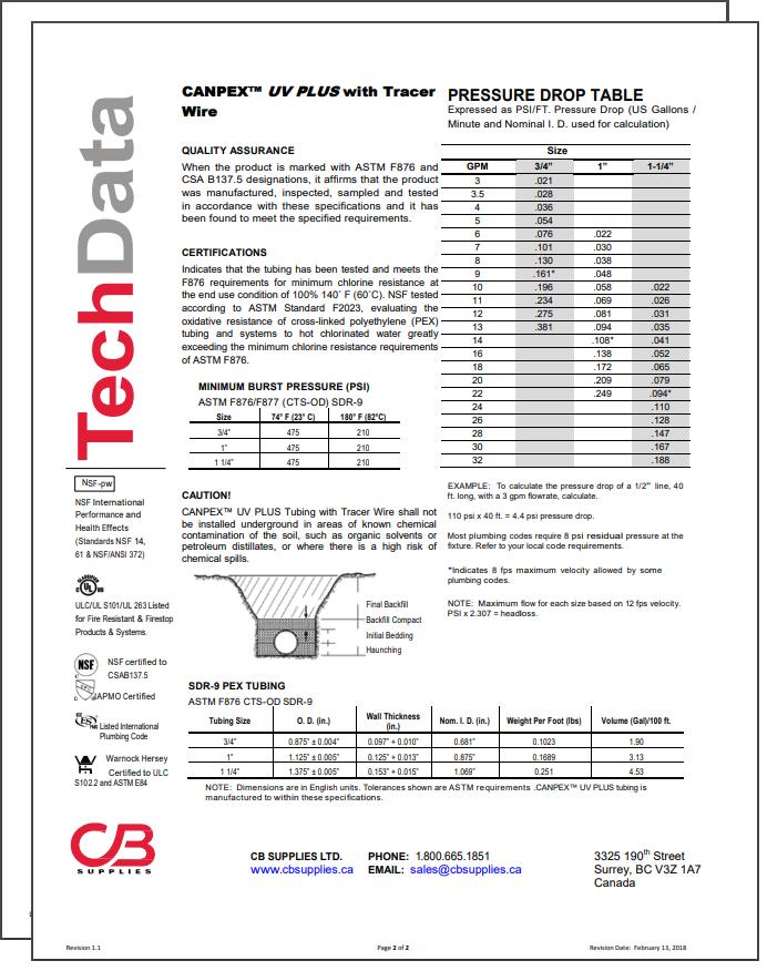 TechData Sheet - UVPlus(TW)