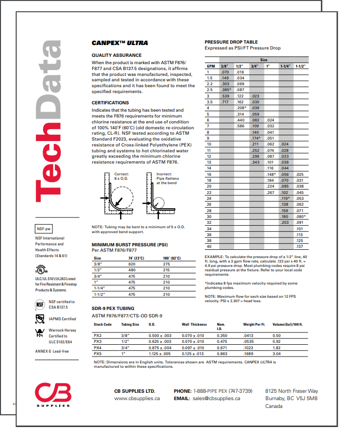 TechData Sheet - Ultra2